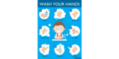 K-5 COVID-19 Handwashing Steps Banner